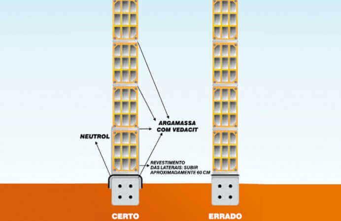 VEDACIT - Proteção do Alicerce ao Telhado